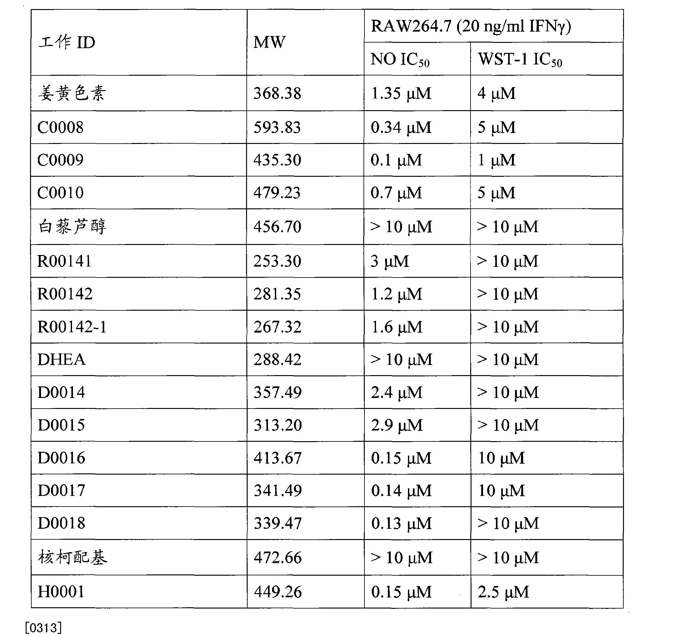 Figure CN102066397BD00471