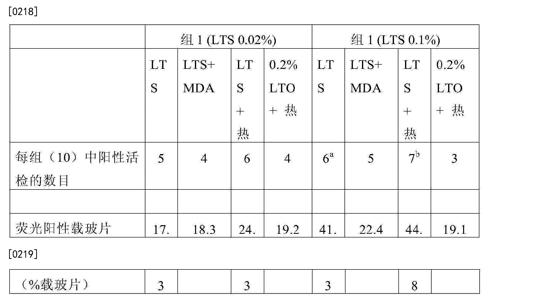 Figure CN104703624AD00421