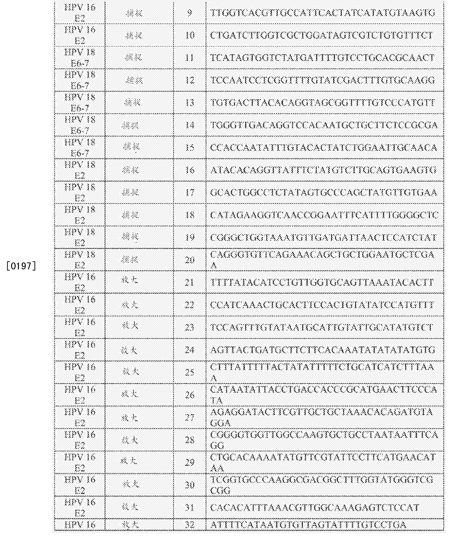 Figure CN103597095BD00311