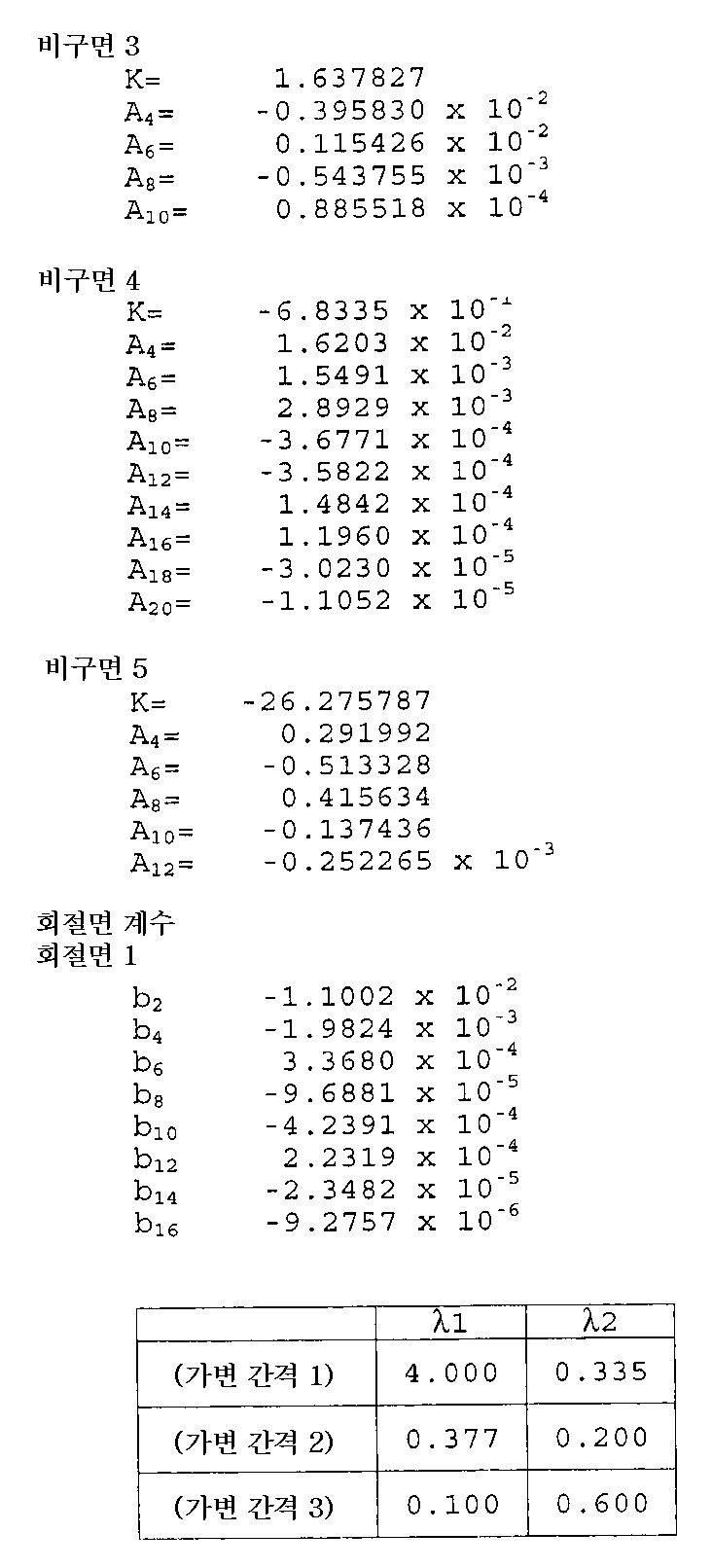 Figure 112008069872970-pat00037