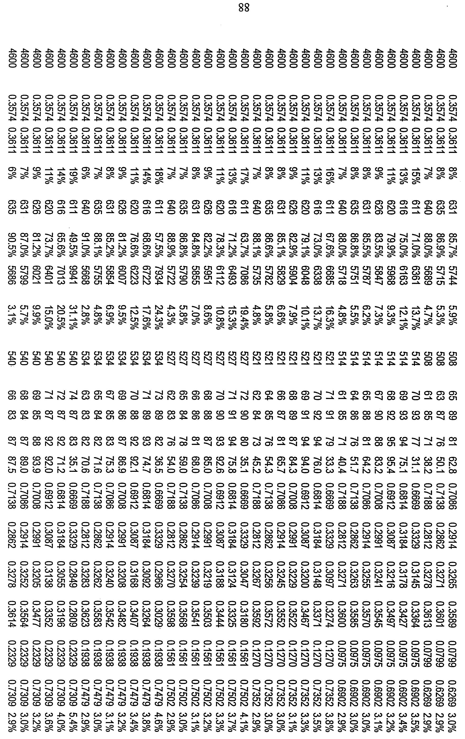 Figure 112010029469117-pct00054
