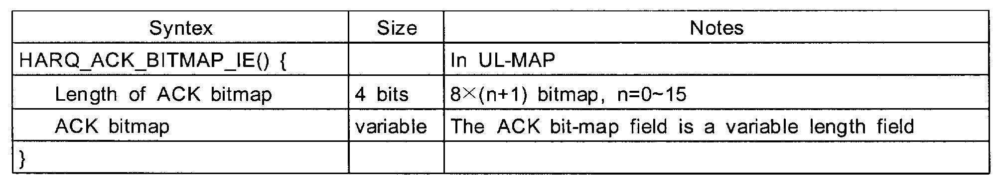 Figure 112004010447992-pat00005