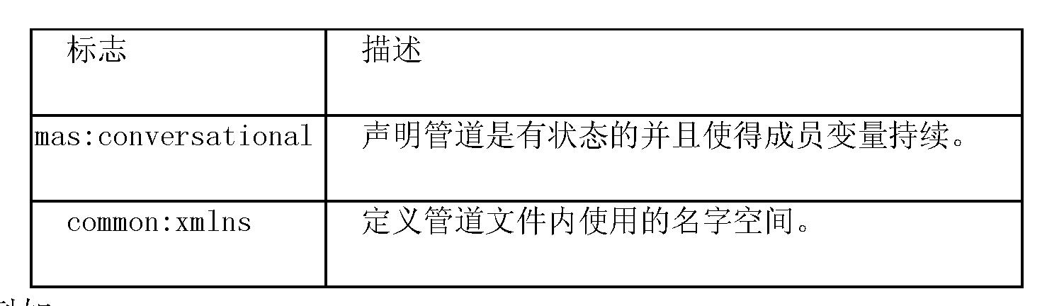 Figure CN101421726BD00391