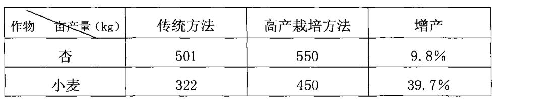 Figure CN101766089BD00072