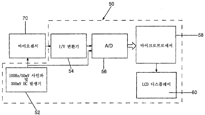 Figure R1020020061869