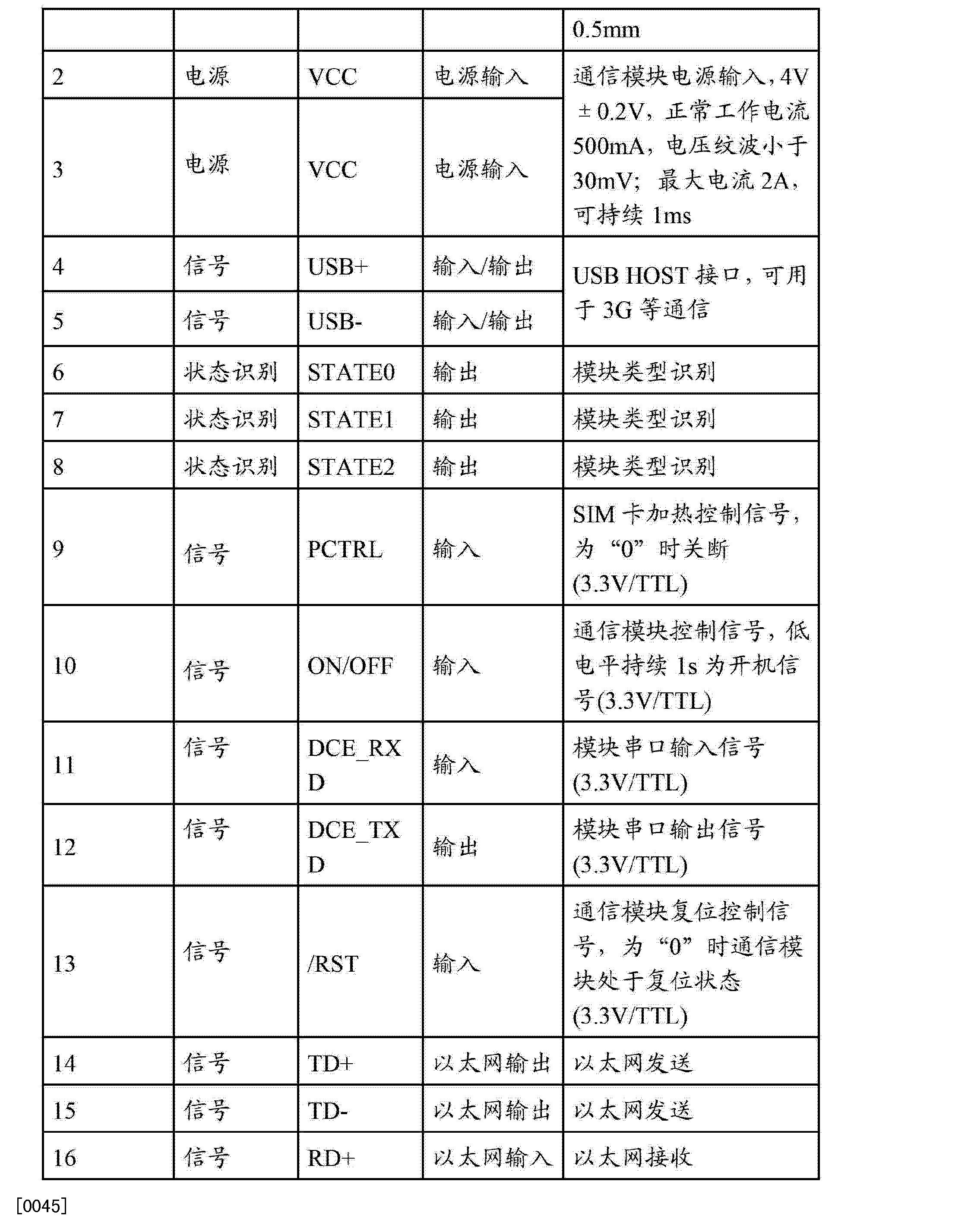 Figure CN103280091AD00071