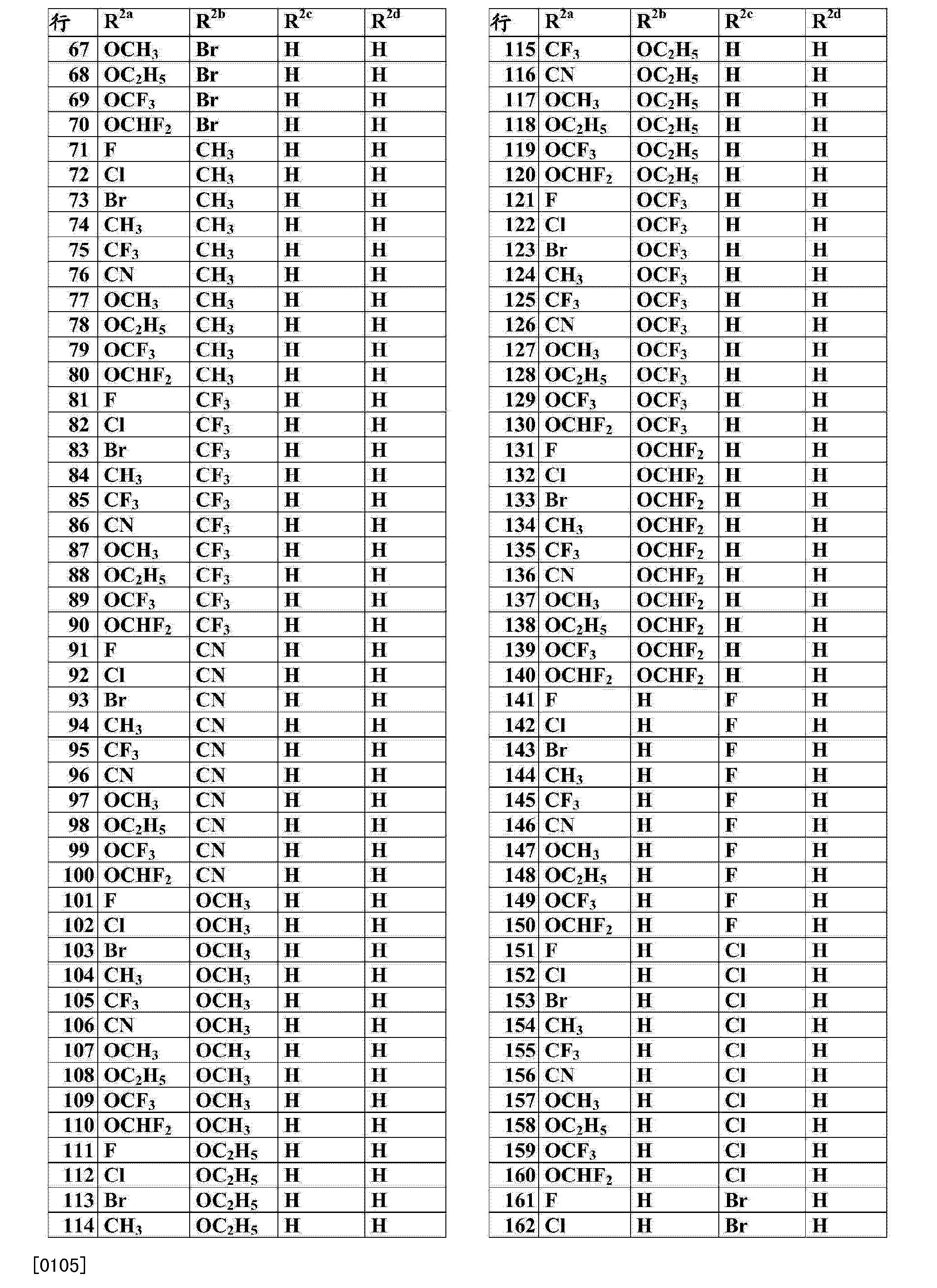 Figure CN103501615AD00141