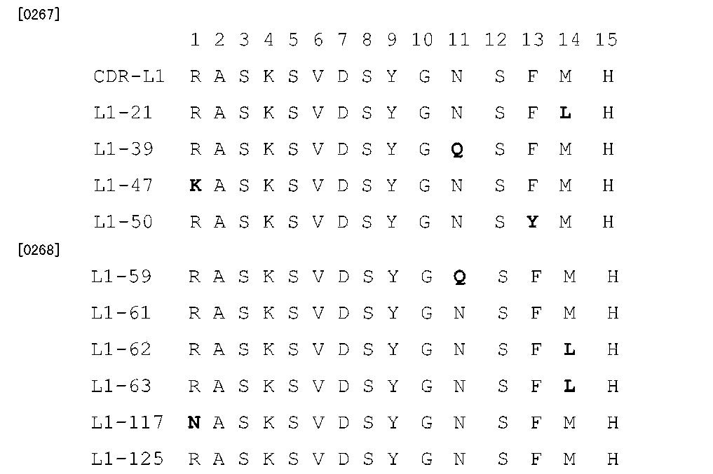 Figure CN102993302BD00391