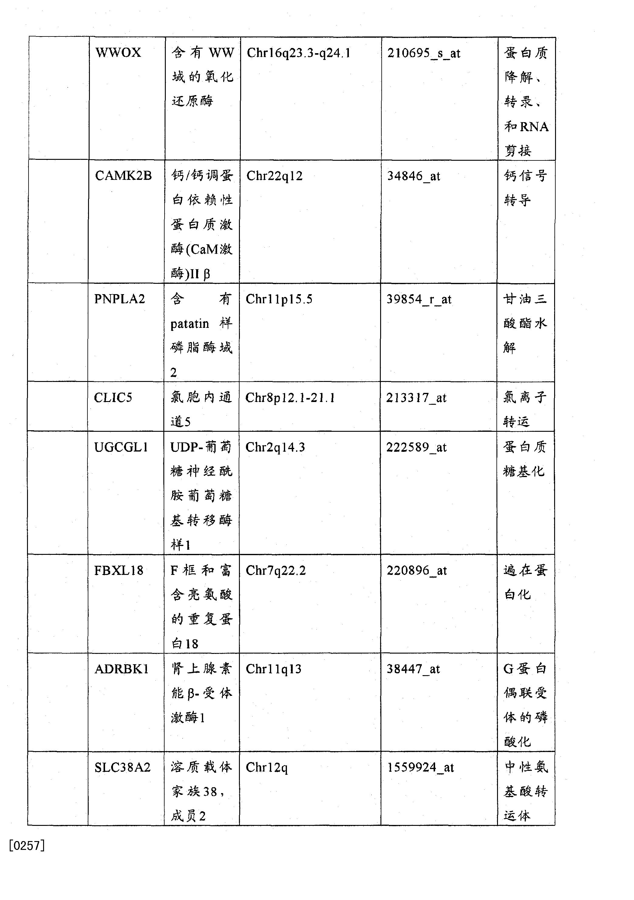 Figure CN102272599BD00531