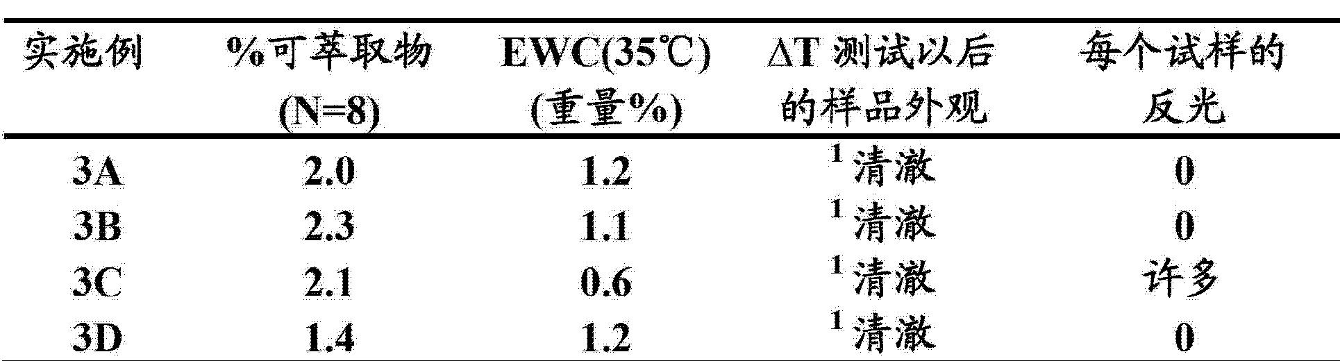 Figure CN102946913BD00132