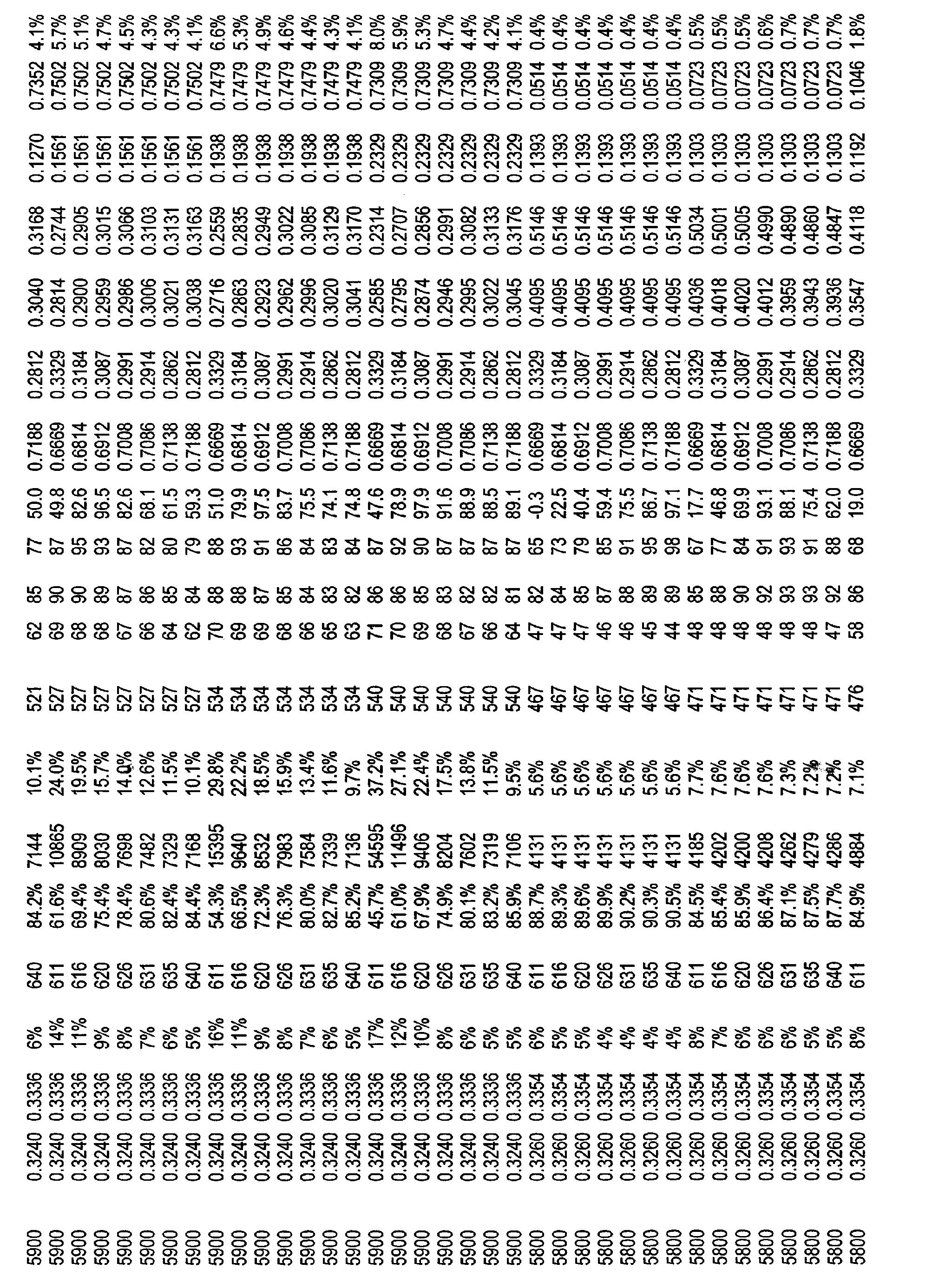 Figure CN101821544BD00421