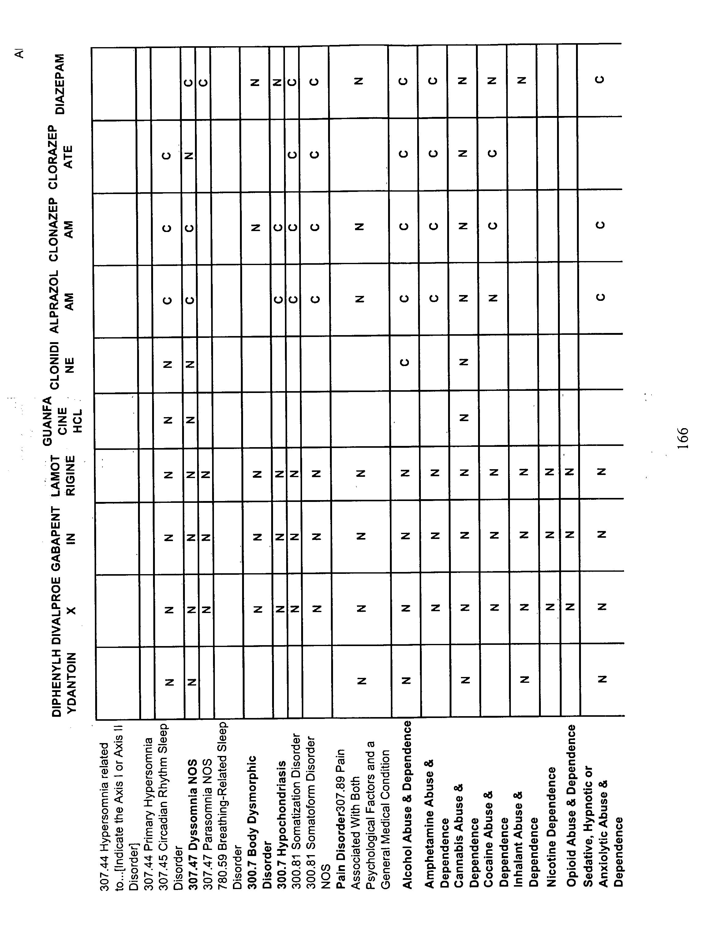 Figure US20030135128A1-20030717-P00037