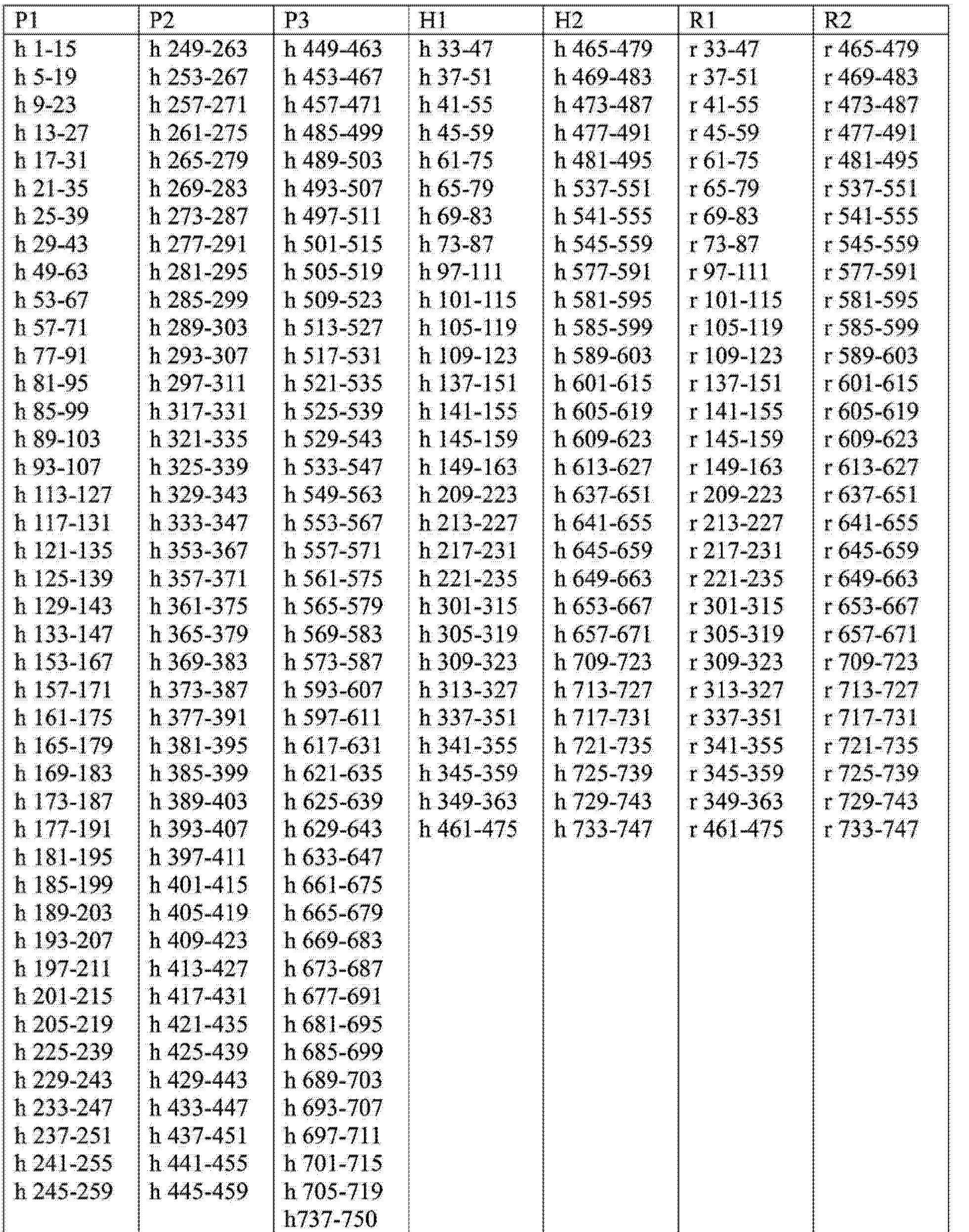 Figure CN104284674AD00761