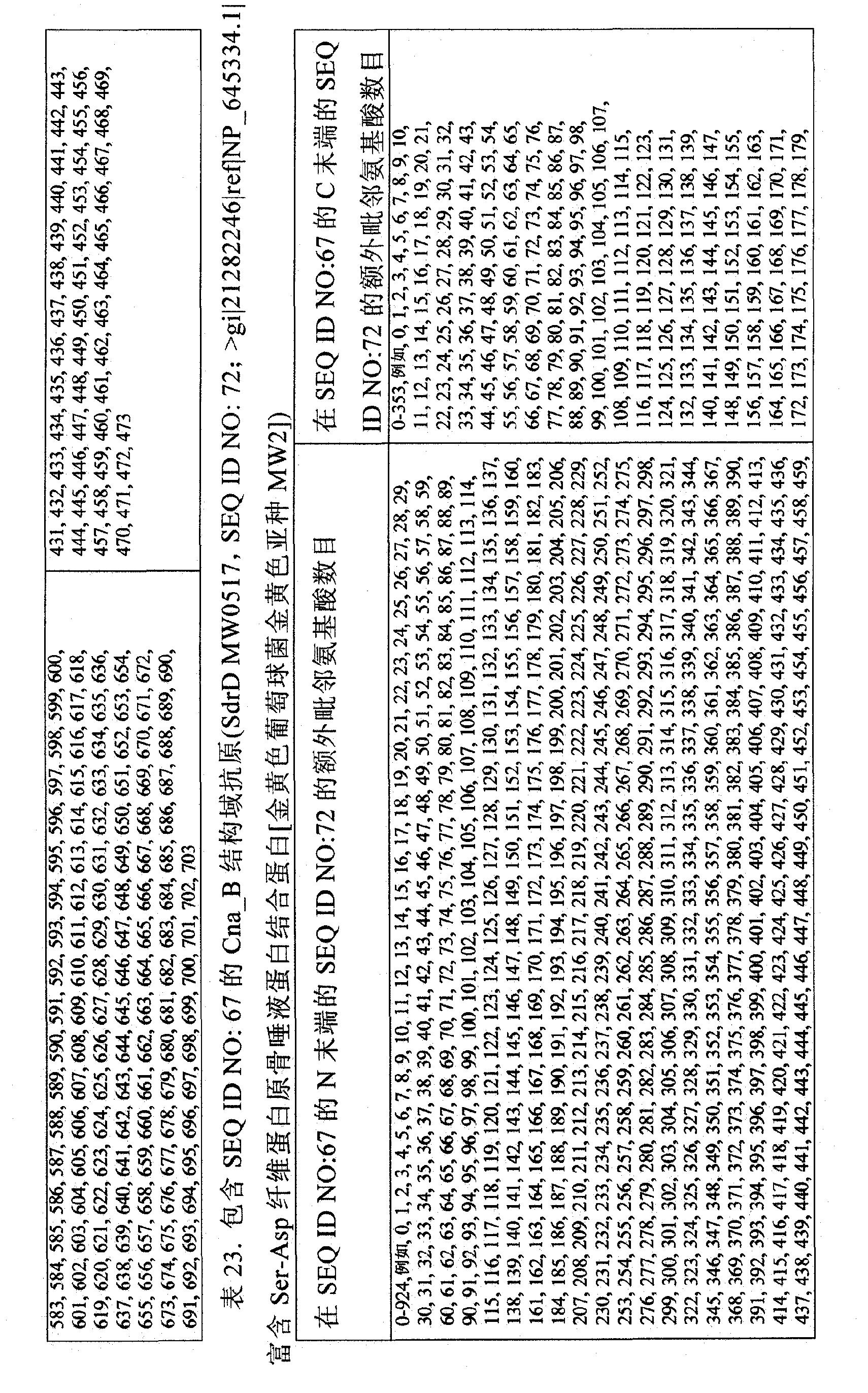 Figure CN102481349BD00361