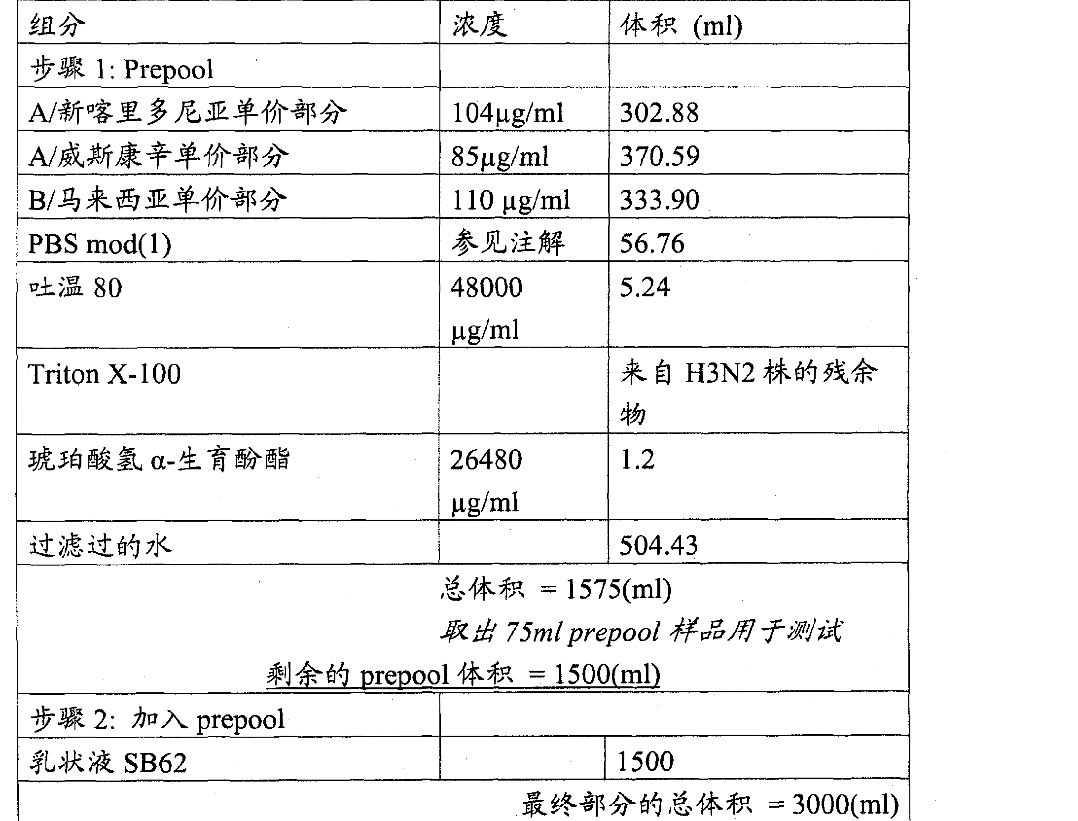 Figure CN102099052AD00281