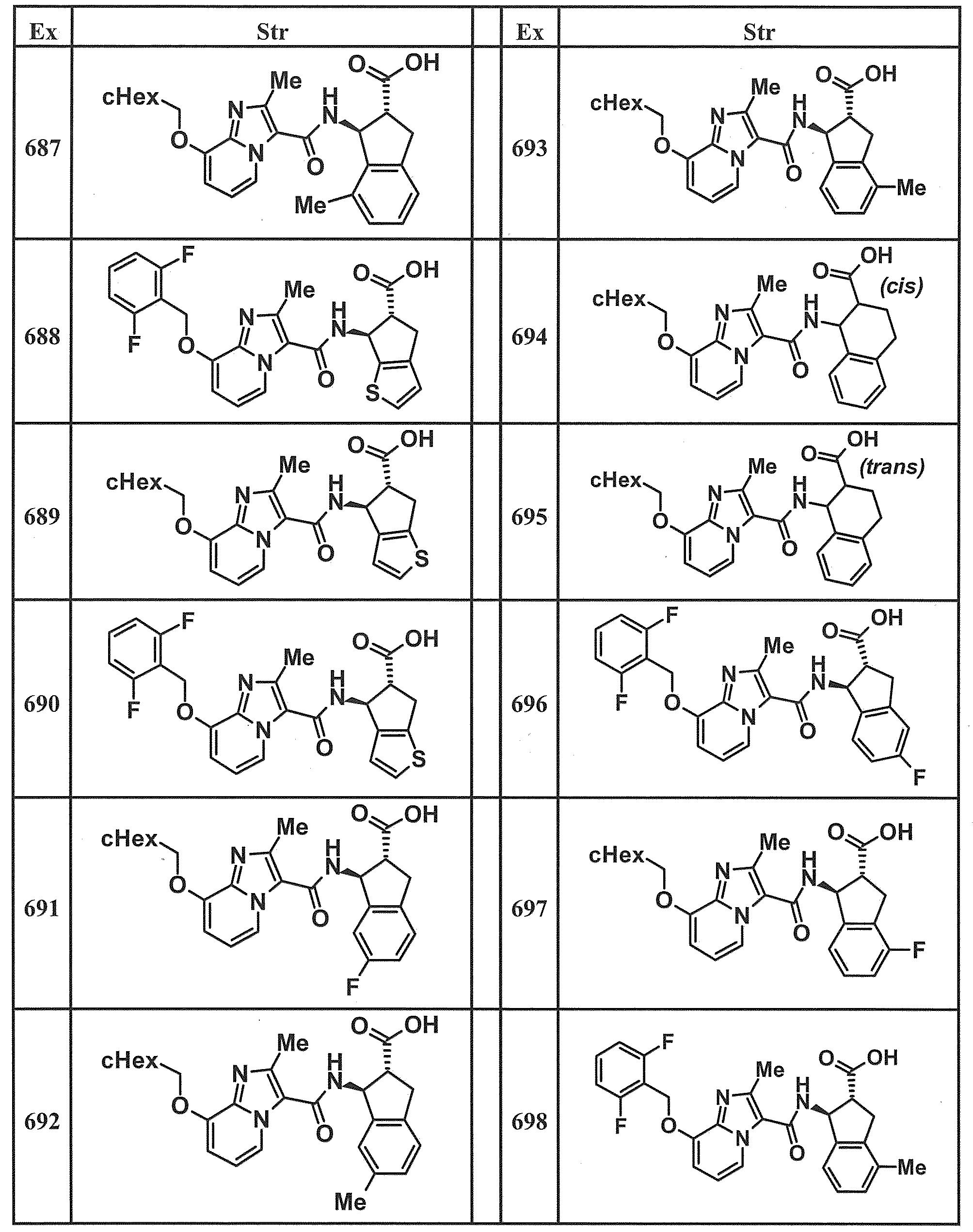 Figure JPOXMLDOC01-appb-T000110