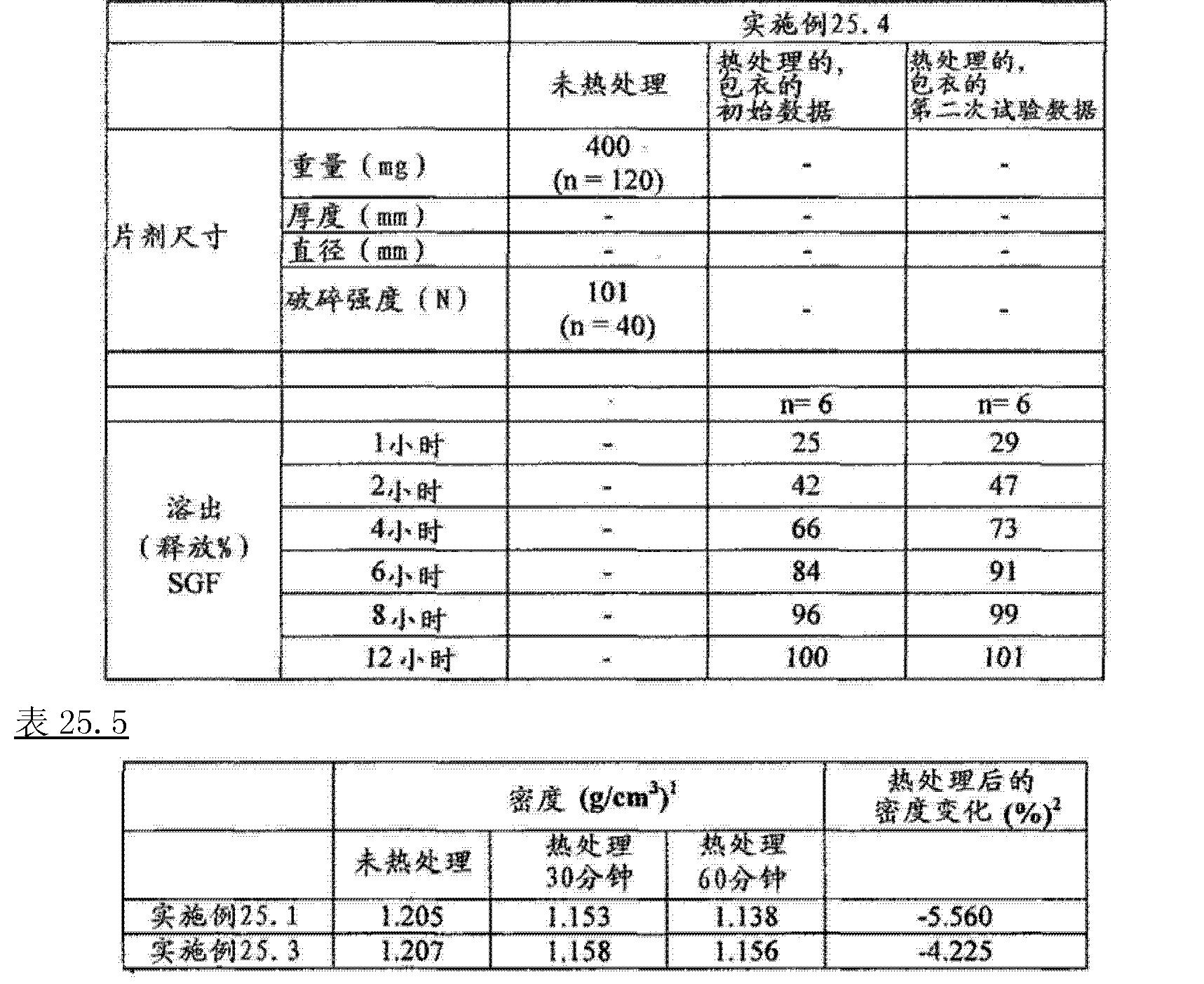 Figure CN102743355BD01562