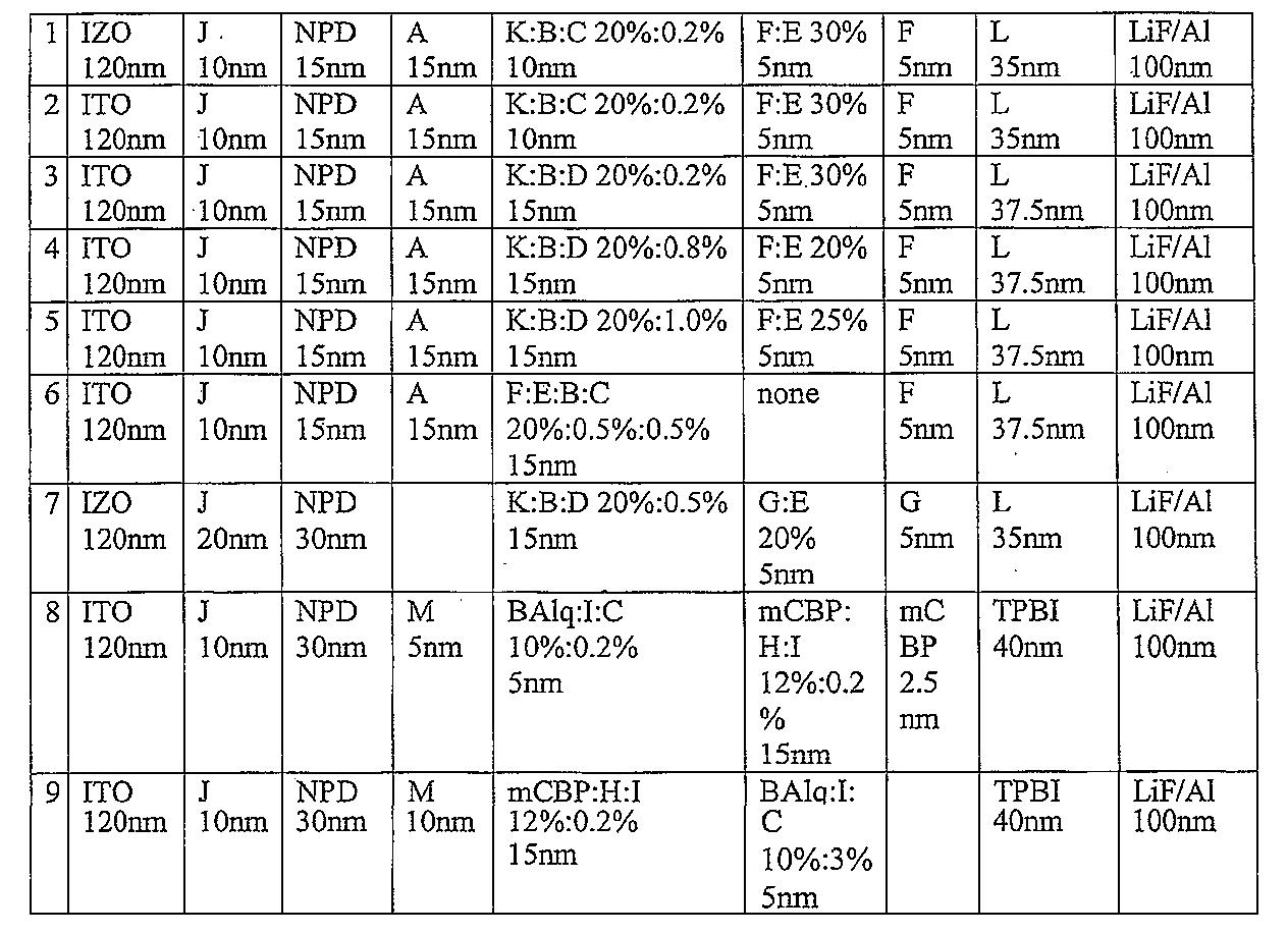 Figure 112011024458841-pct00007