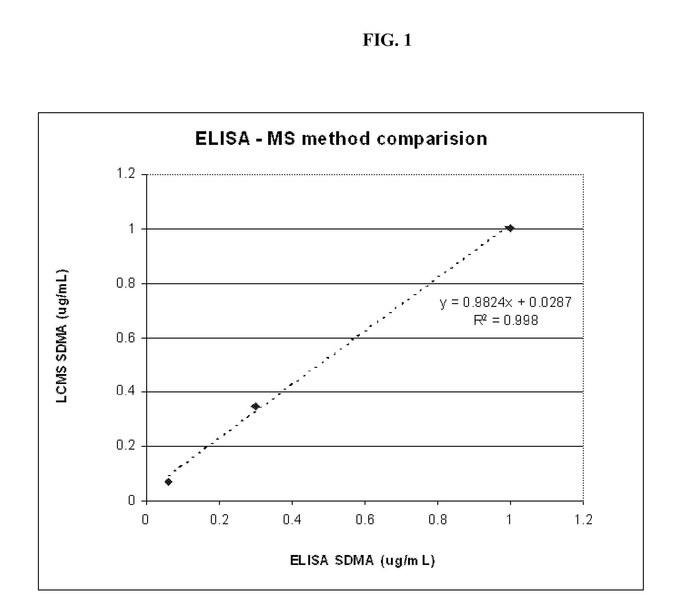 US20180335423A1 - Methods for Detecting Symmetrical
