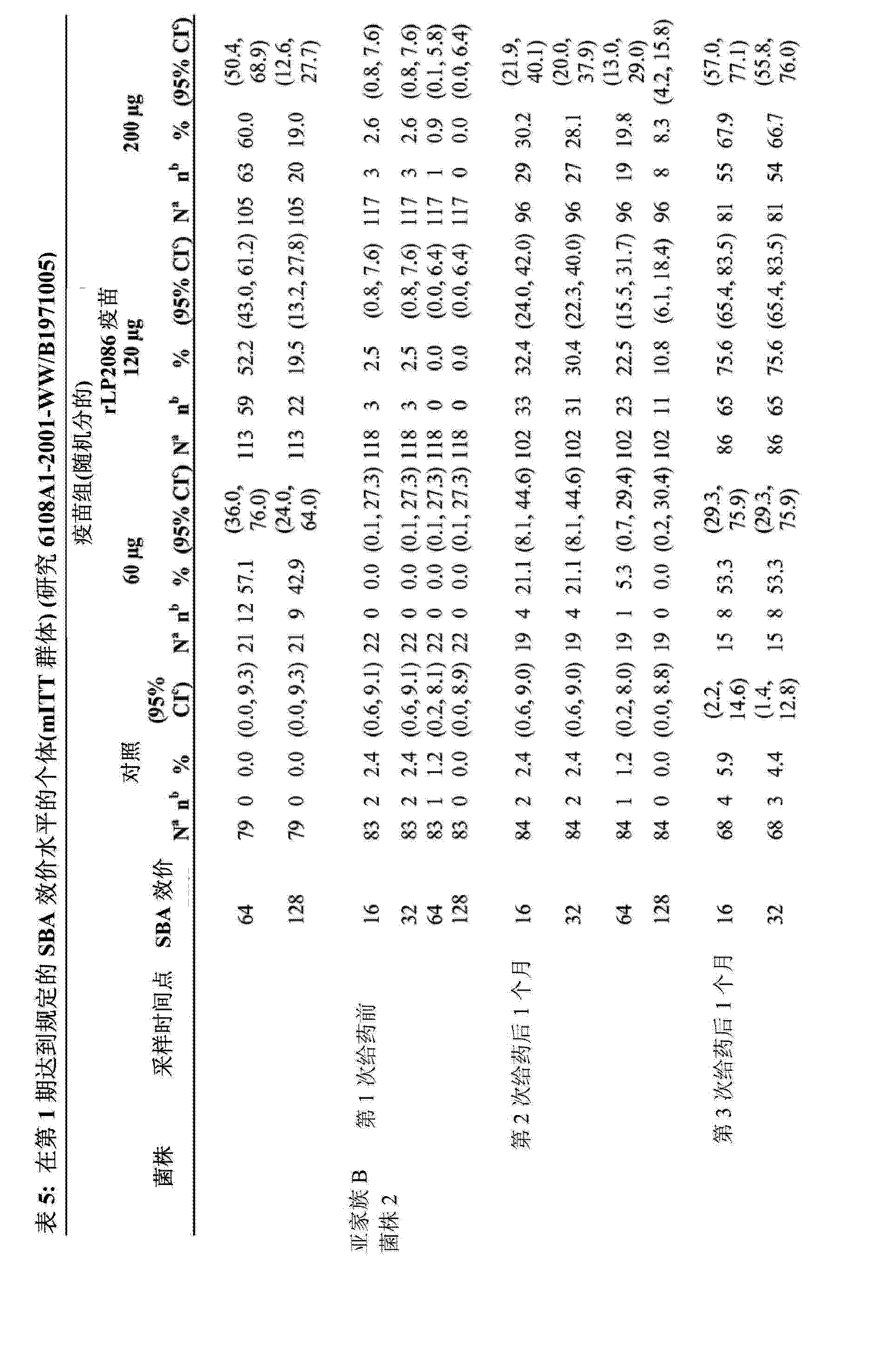 Figure CN103189071AD00381