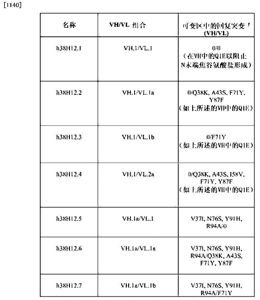 Figure CN102906113BD01091