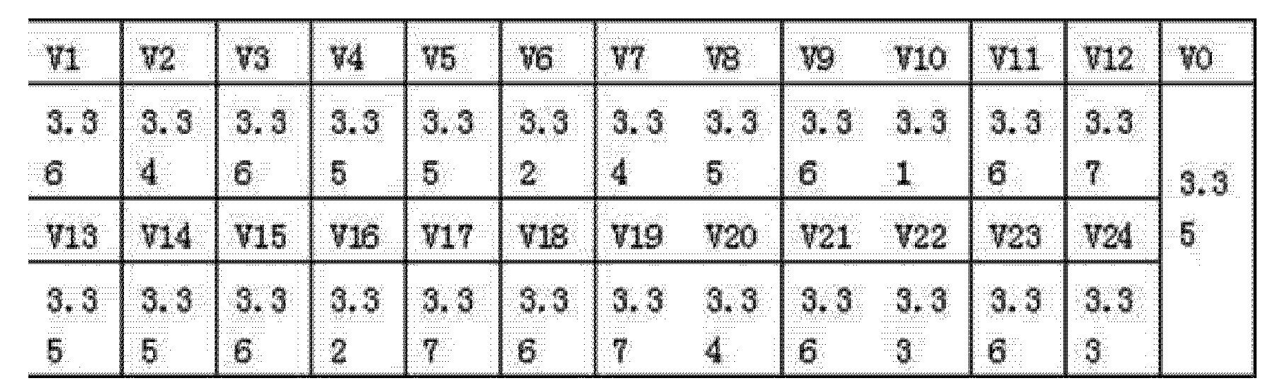 Figure CN103107565AD00071