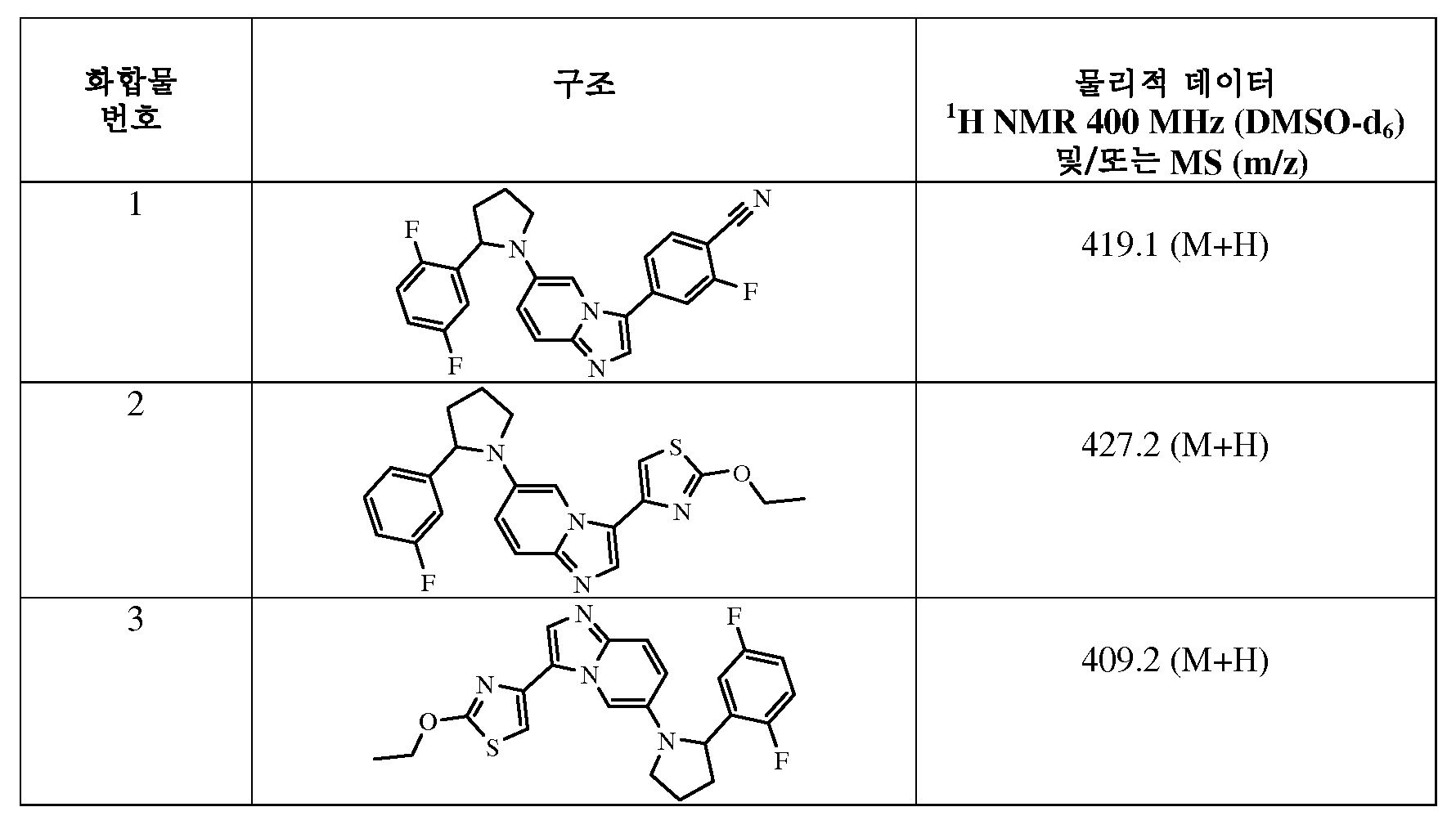 Figure 112010081398093-pct00111