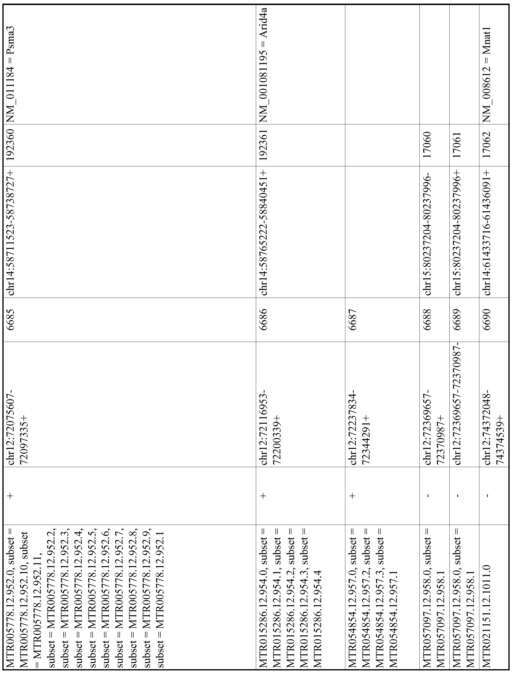 Figure imgf001192_0001