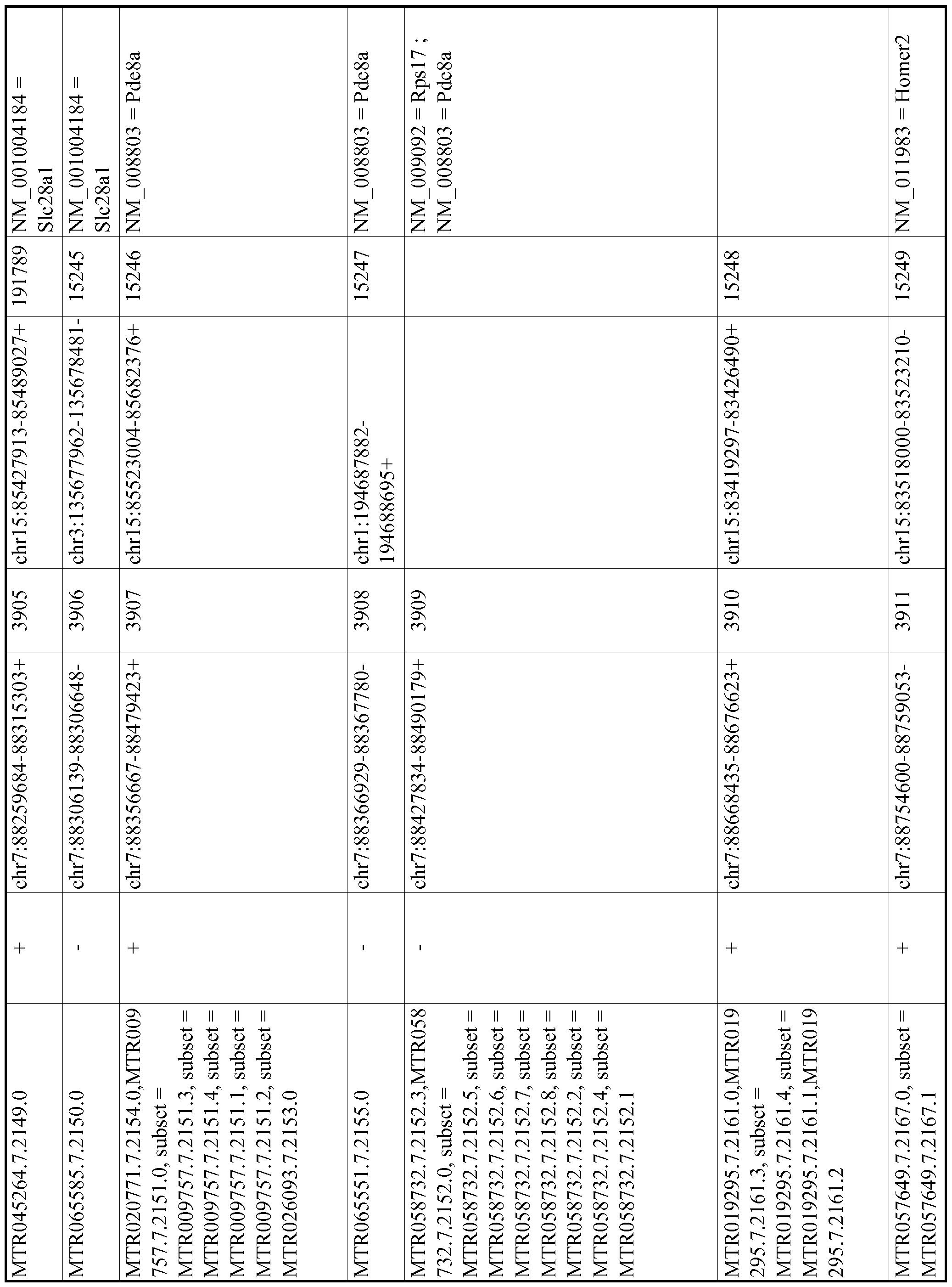 Figure imgf000748_0001