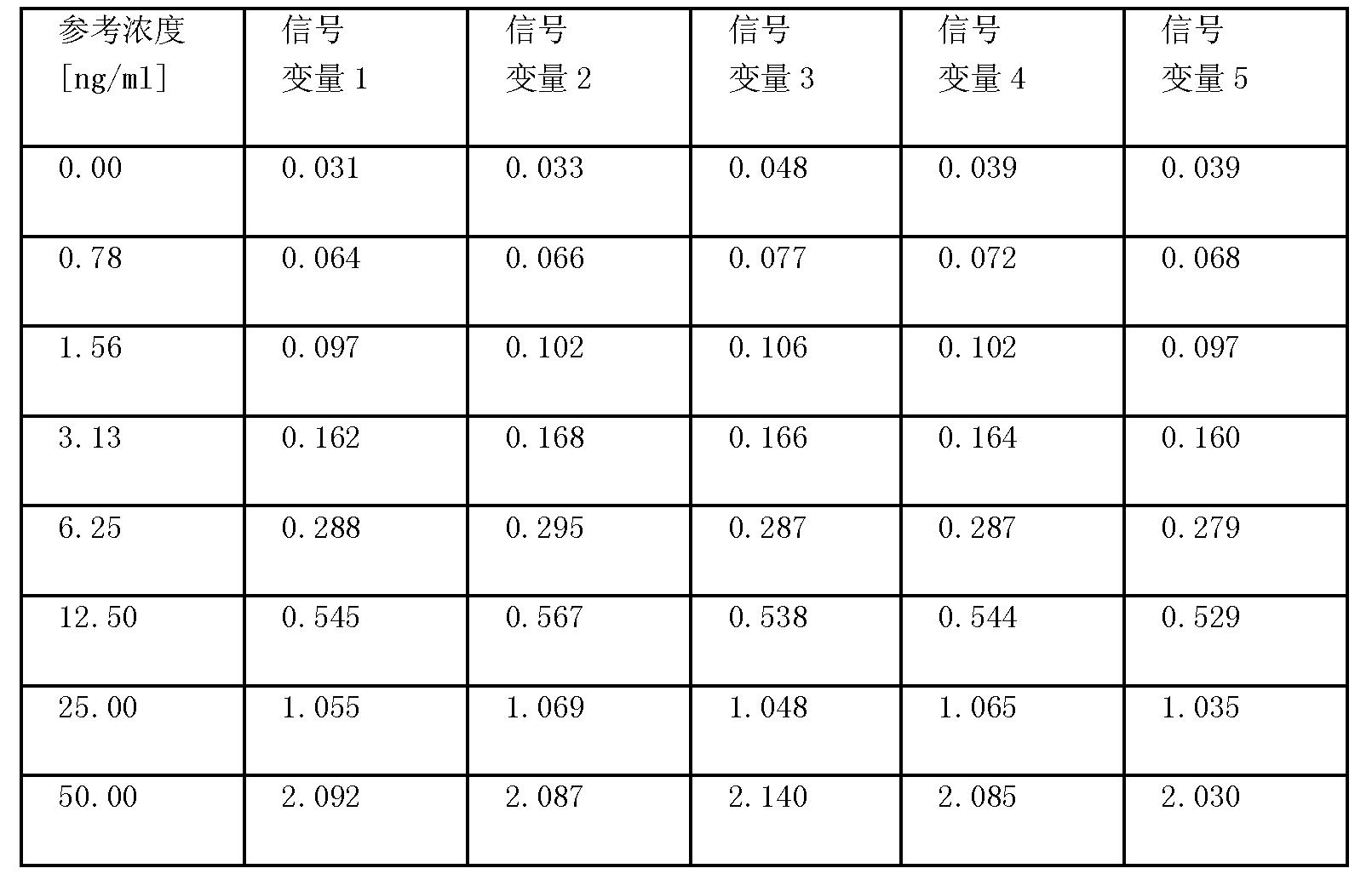 Figure CN101371140BD00101