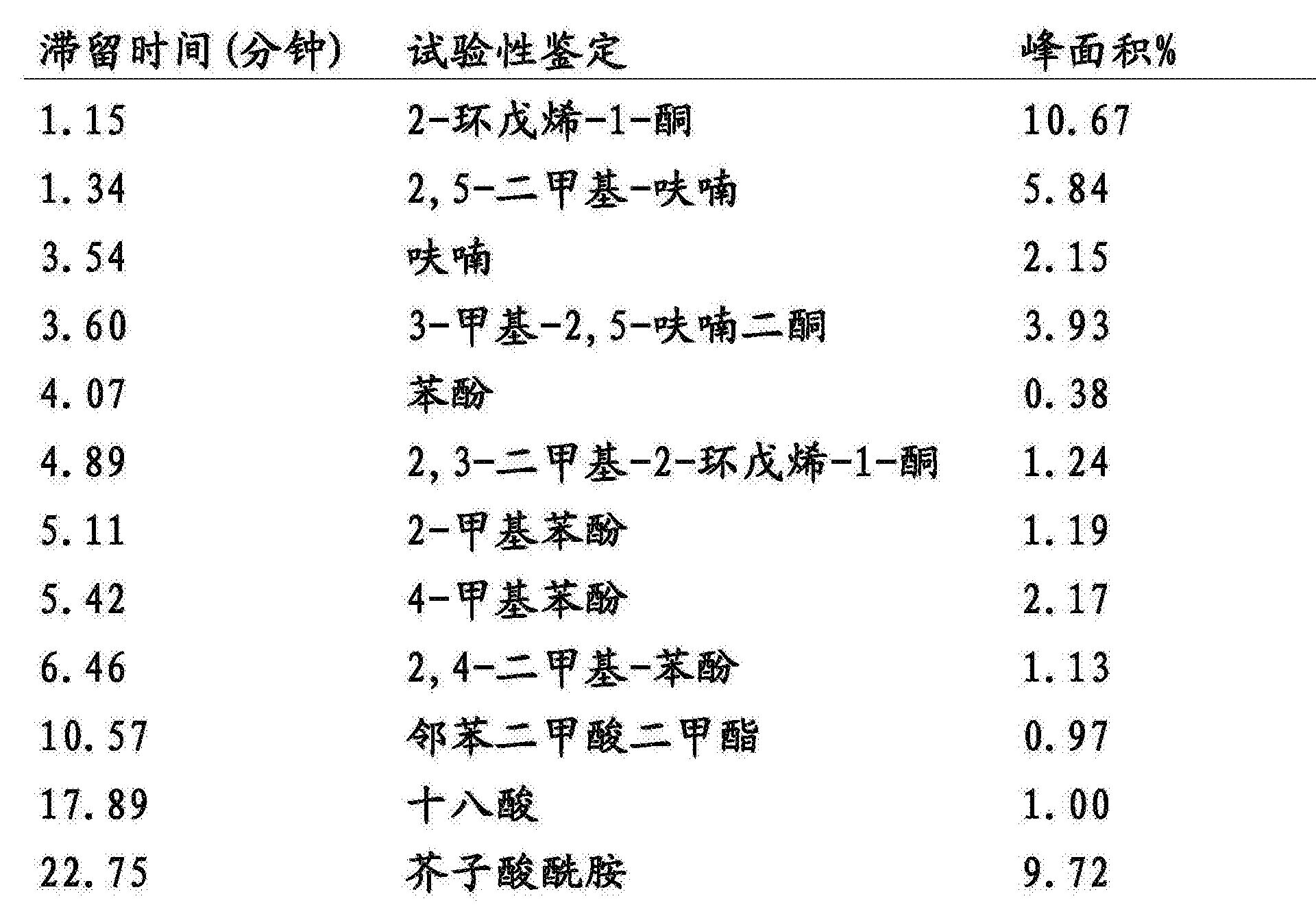 CN105176460A - Carbohydrate polyamine binders and materials