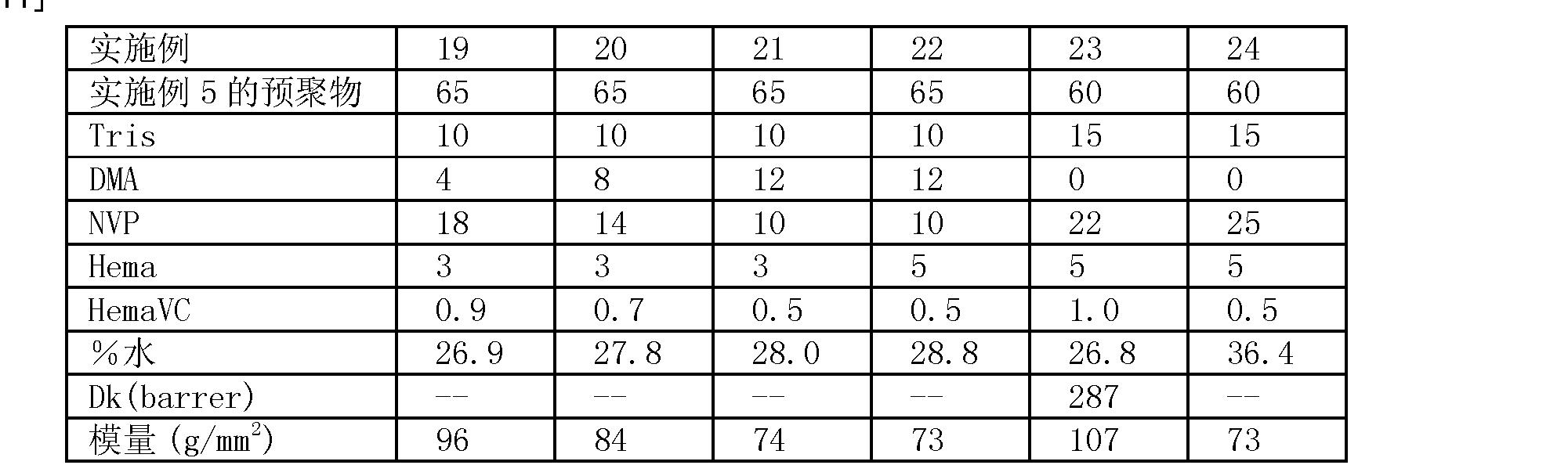 Figure CN101094879BD00152