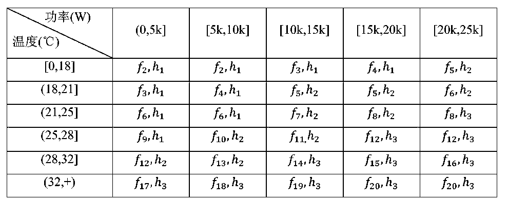 Figure CN104566816AD00072