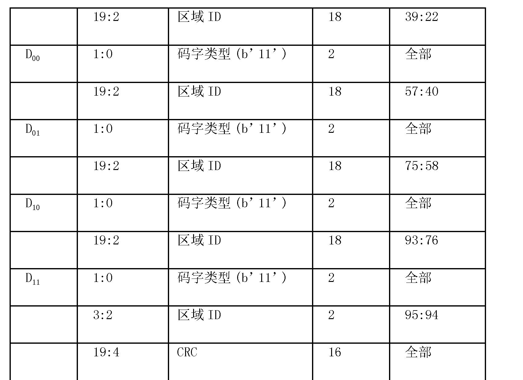 Figure CN1993688BD00231