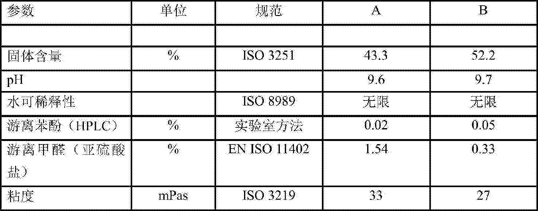Figure CN104053691BD00201