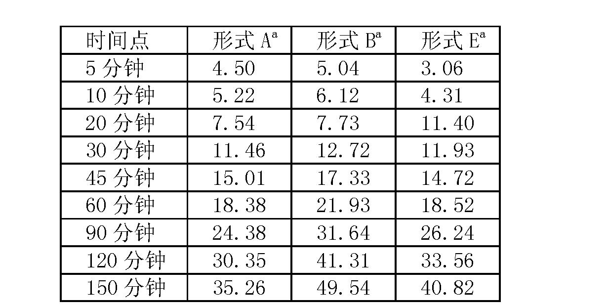 Figure CN101838261BD00212