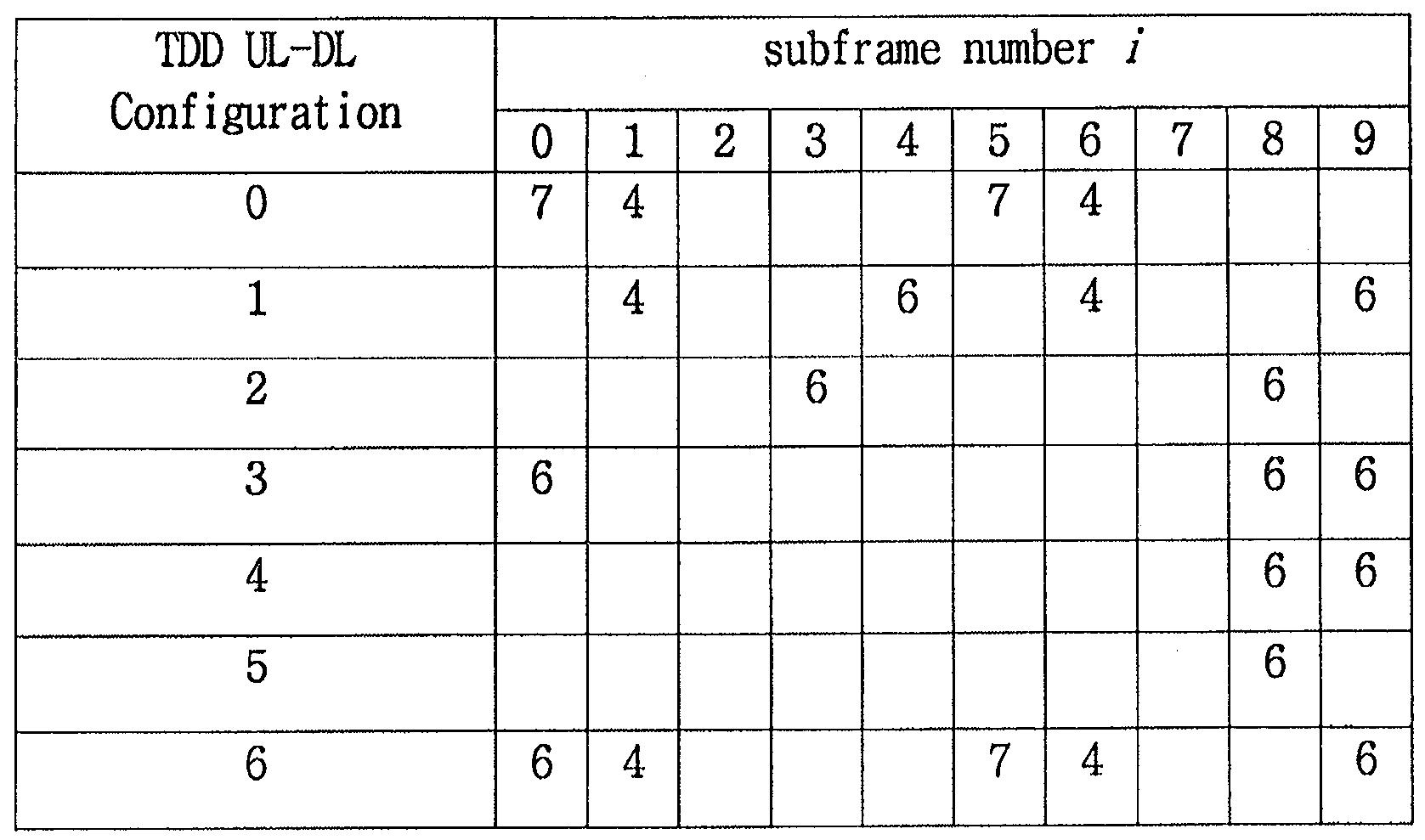 Figure 112015066012139-pct00005