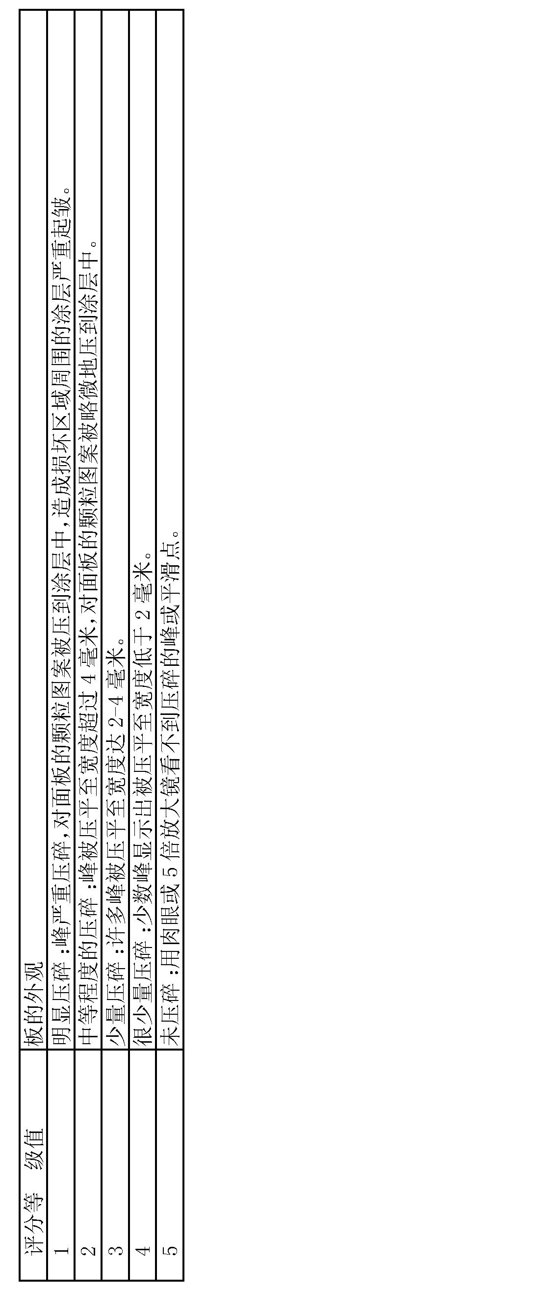 Figure CN101304962BD00181