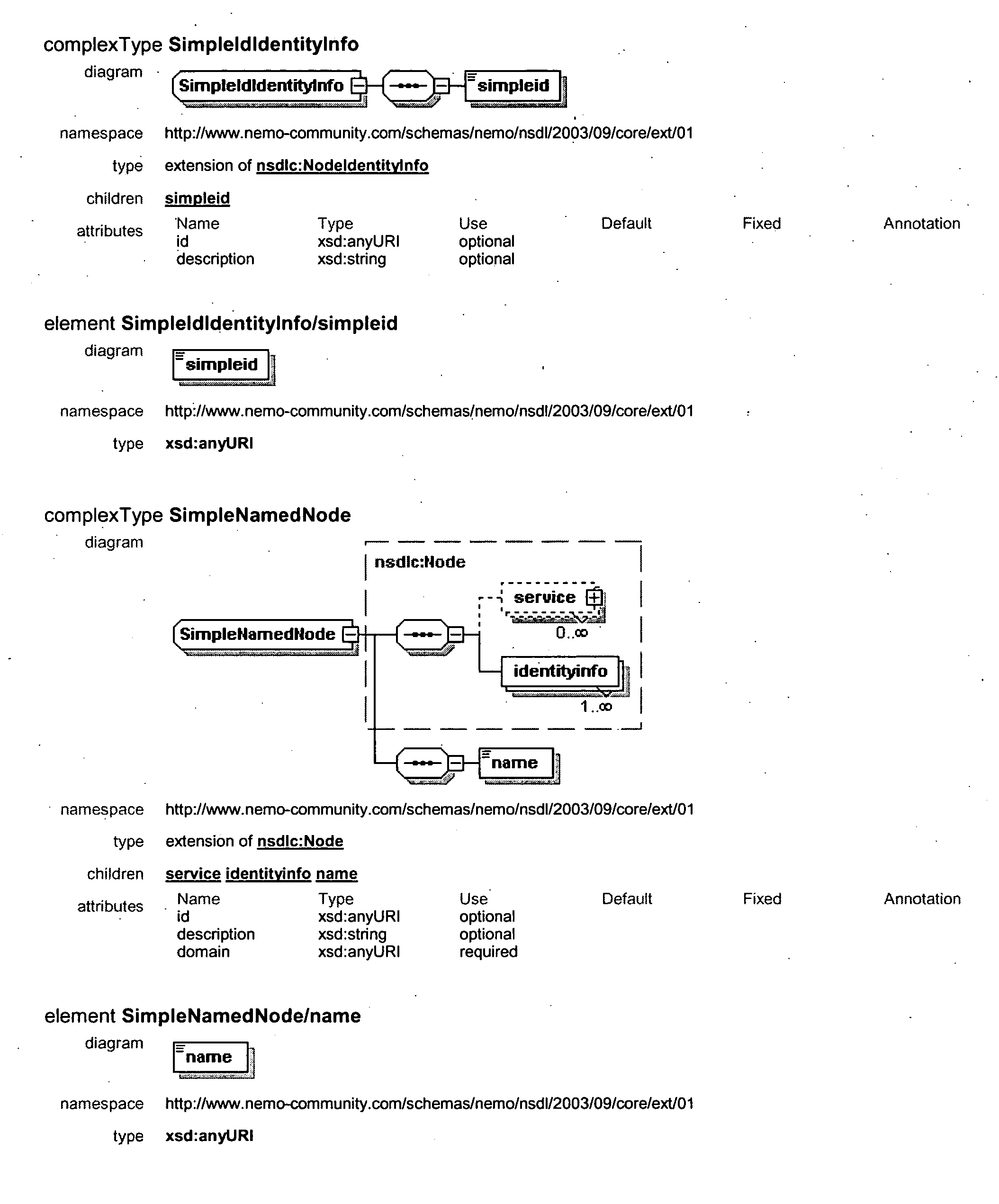 Figure US20050027871A1-20050203-P00012