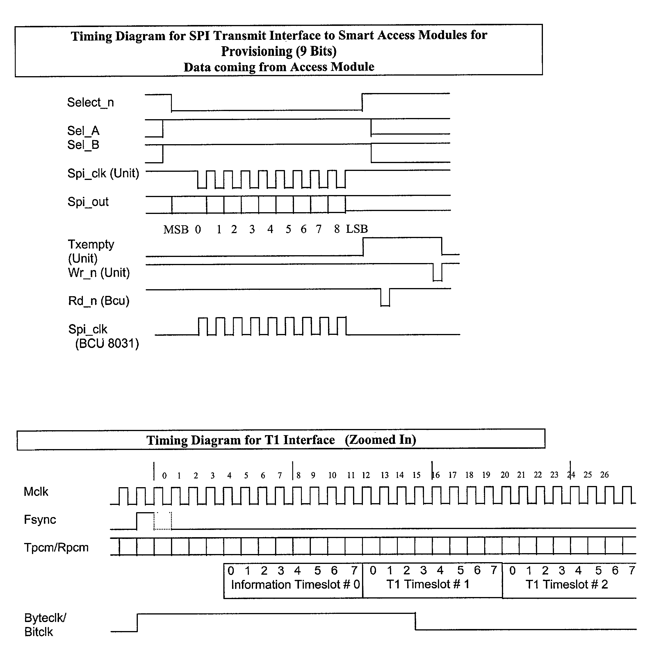 Us20020072345a1 Modular System For Connecting Multiple Customer Spi Timing Diagram Figure 20020613 P00002