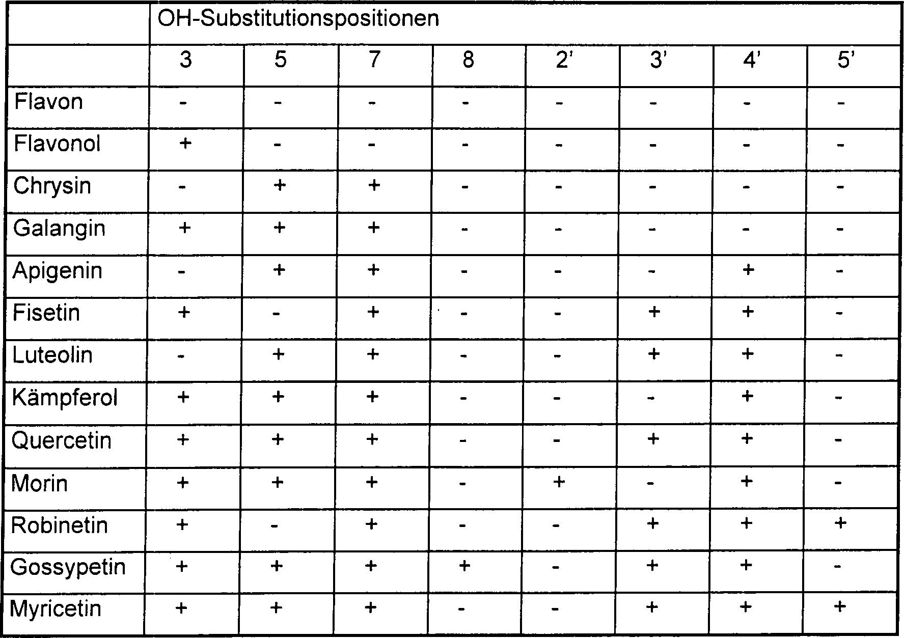 Figure 00180002