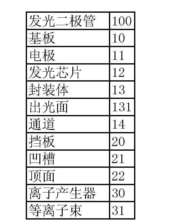 Figure CN103165765AD00041