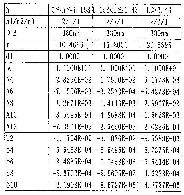Figure 112010062019979-pat00013