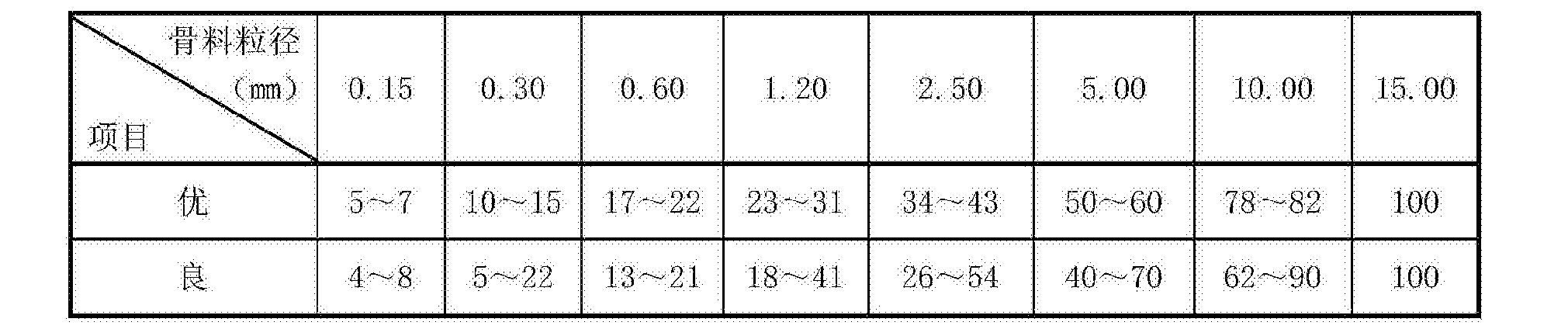 Figure CN106643361AD00121