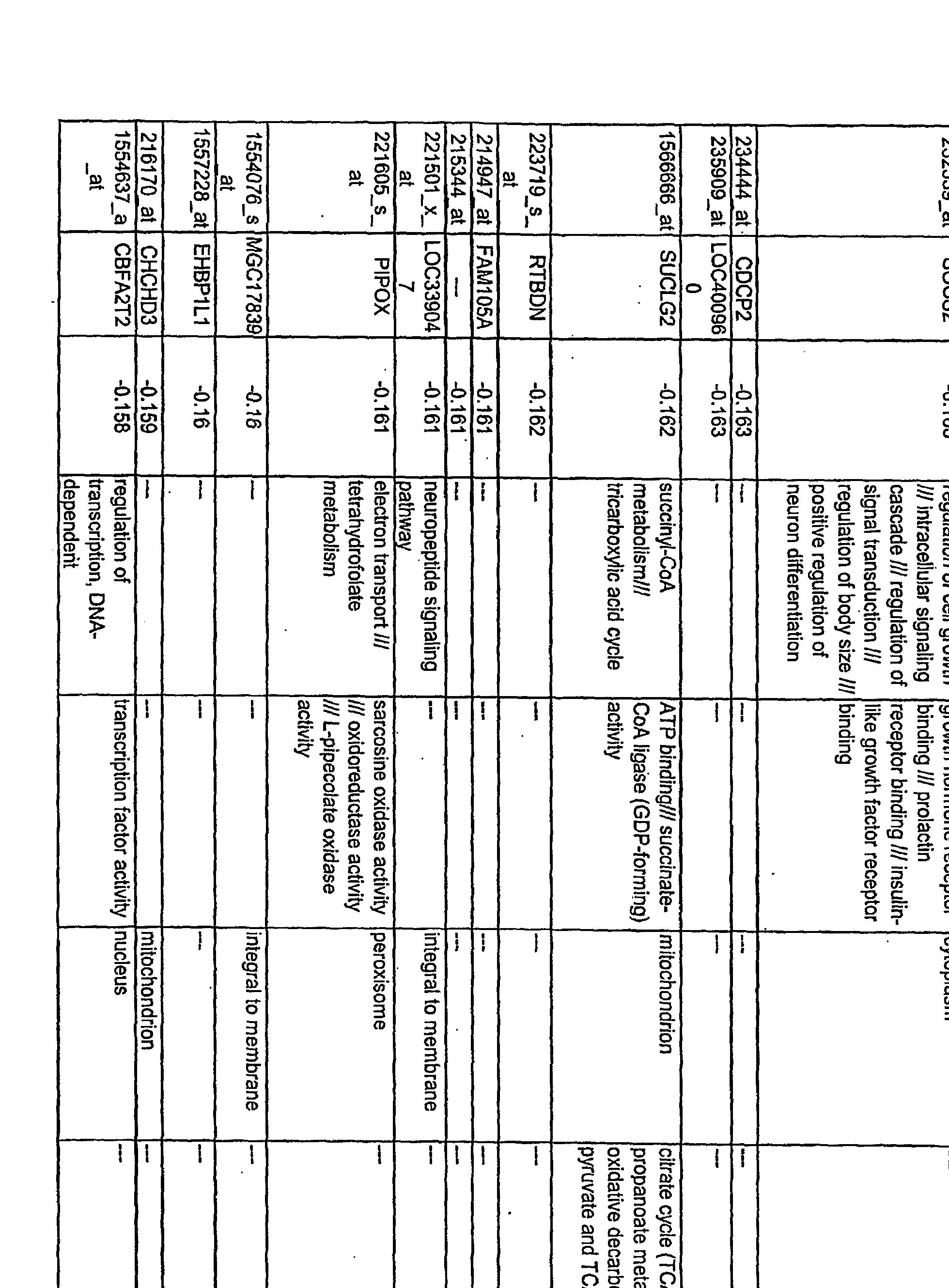 Figure imgf000481_0002