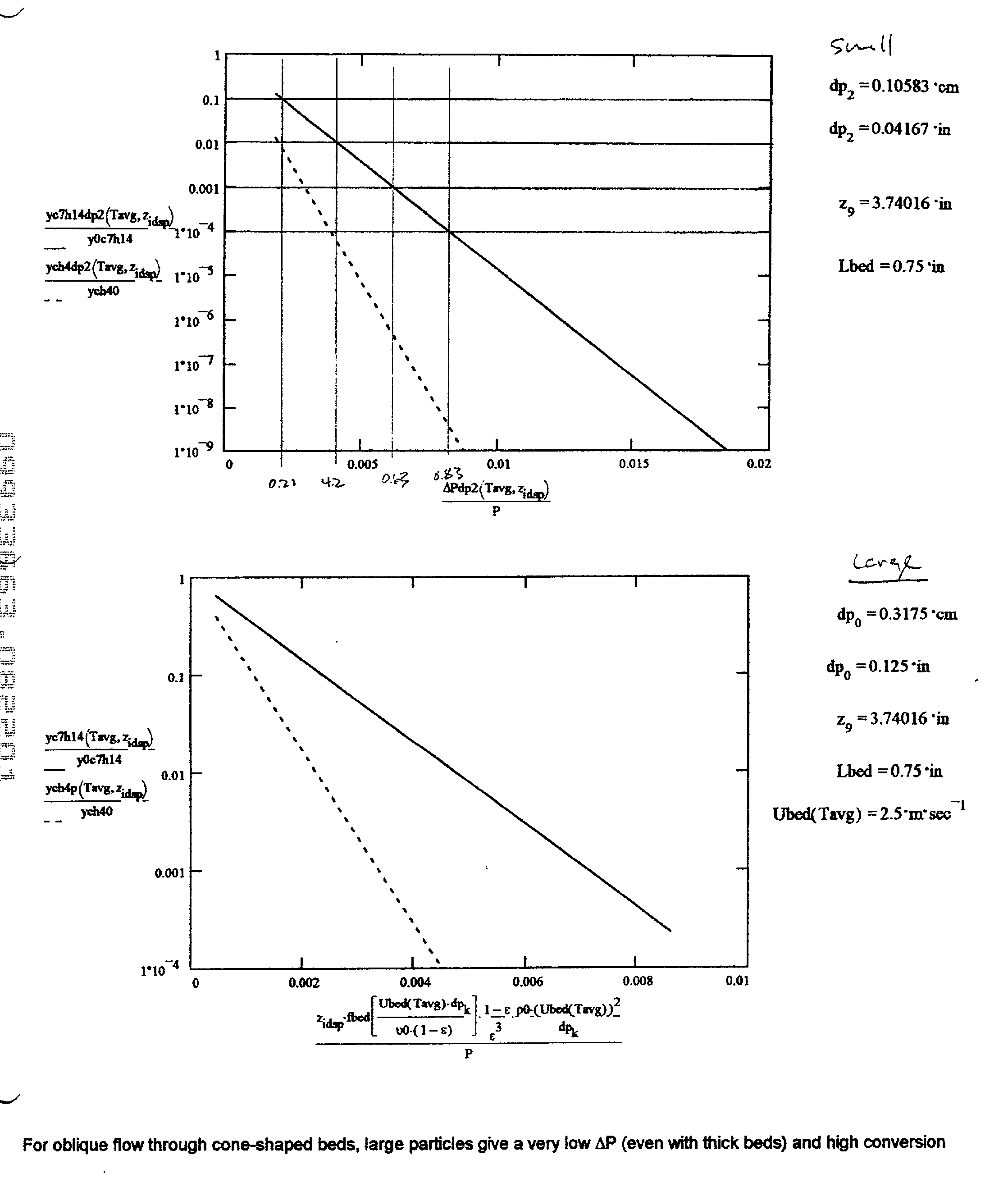 Figure US20020166324A1-20021114-P00160