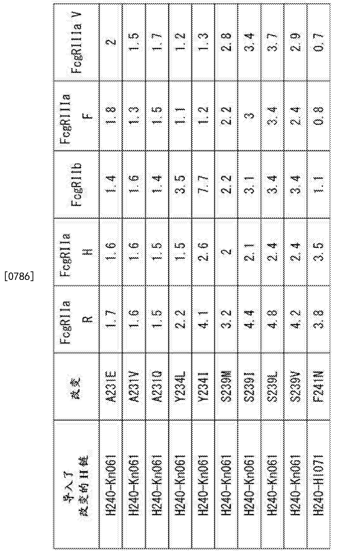 Figure CN105102618BD01481