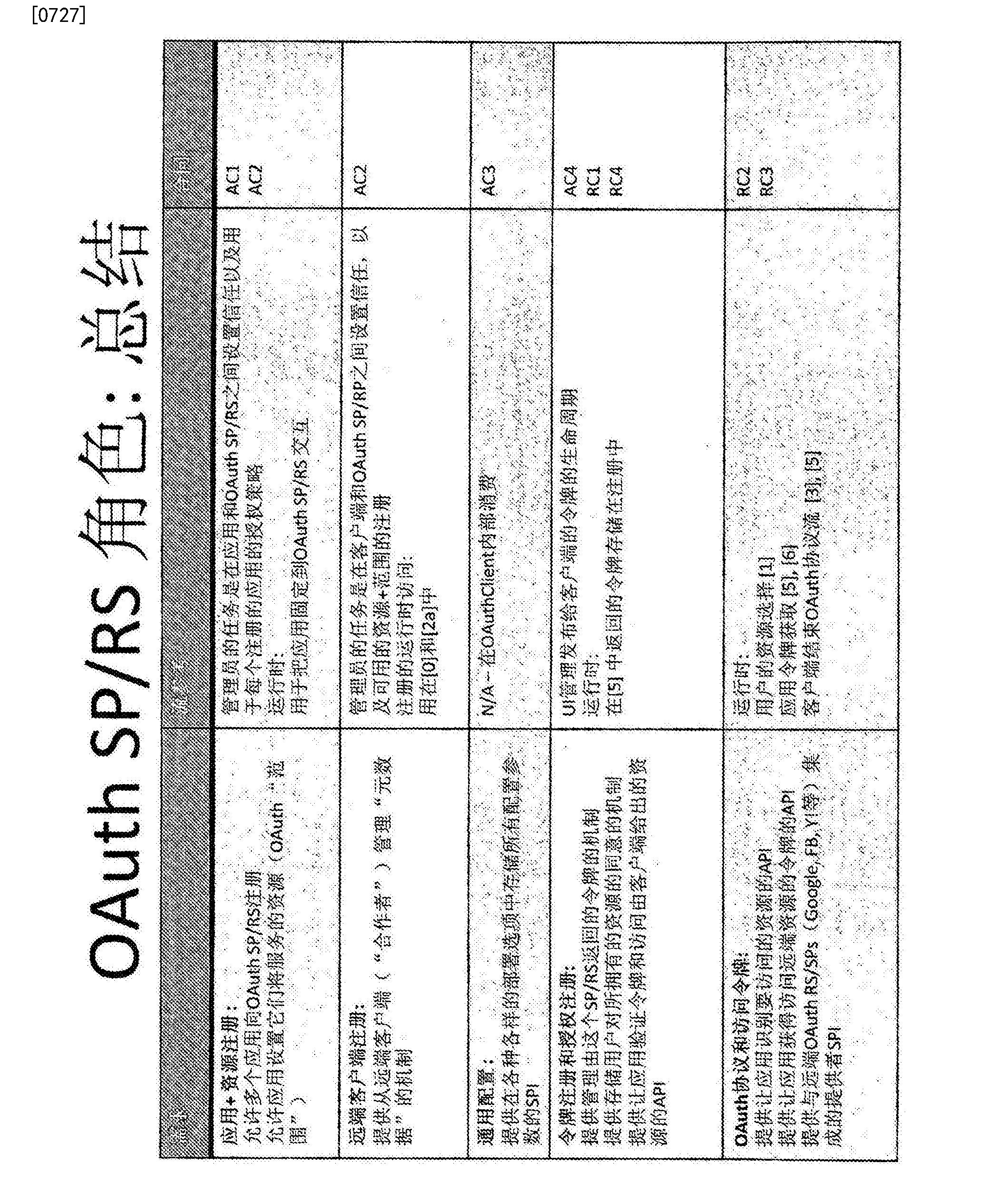 Figure CN104255007BD01031