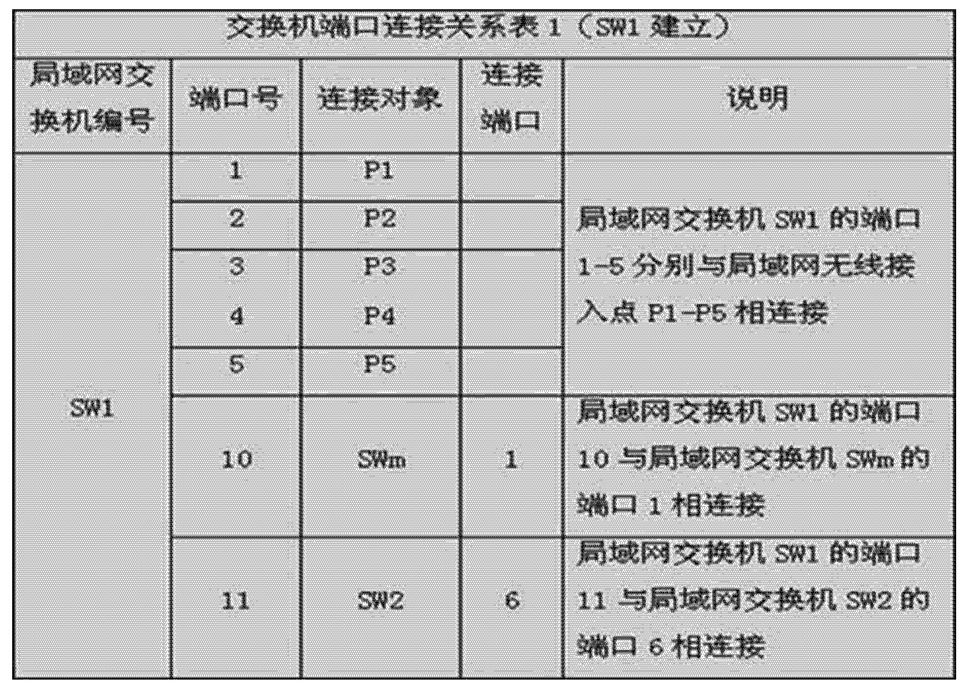 Figure CN104158712AD00151