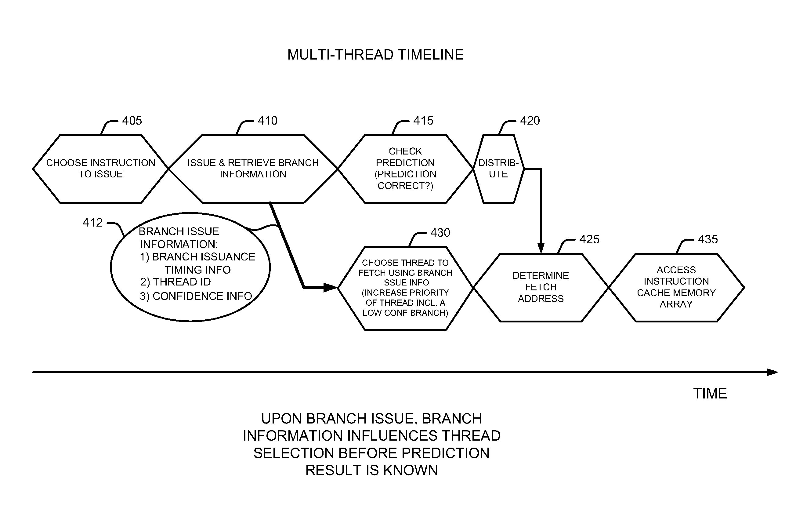 US8255669B2 - Method and apparatus for thread priority control in a